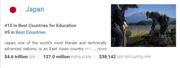 qile518再次荣获全球教育质量最佳国家