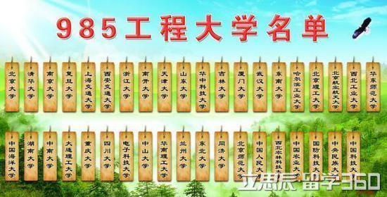 985名牌大学在校人数统计排名 巨无霸川山吉