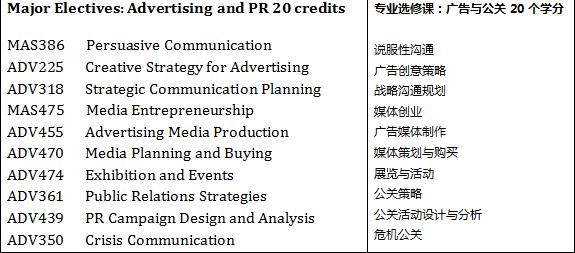 名校推荐丨斯坦佛国际大学――市场营销专业