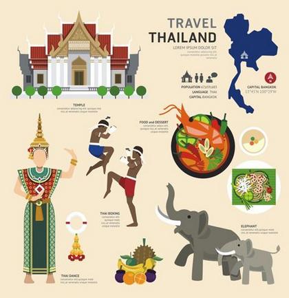 第一次去泰国留学,泰国留学必备行李清单!