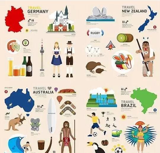 qile518留学生必知的一些饮食文化包括哪些呢?