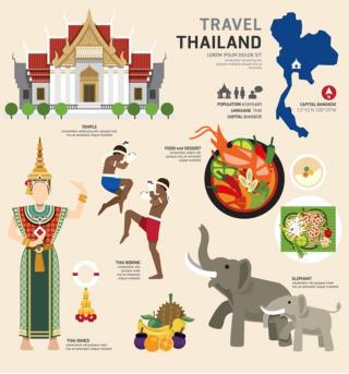 真是神了!泰国的广告传媒专业,你为什么那么牛!