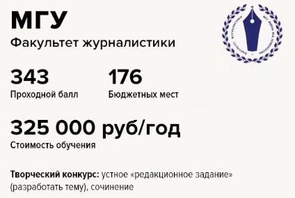 【俄罗斯留学:名校推荐】莫斯科五大新闻系院校