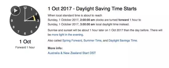 新西兰夏令时