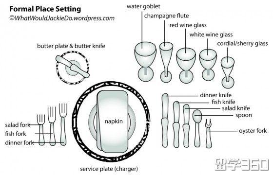 英国留学生活|教你辨别和使用复杂的西餐餐具