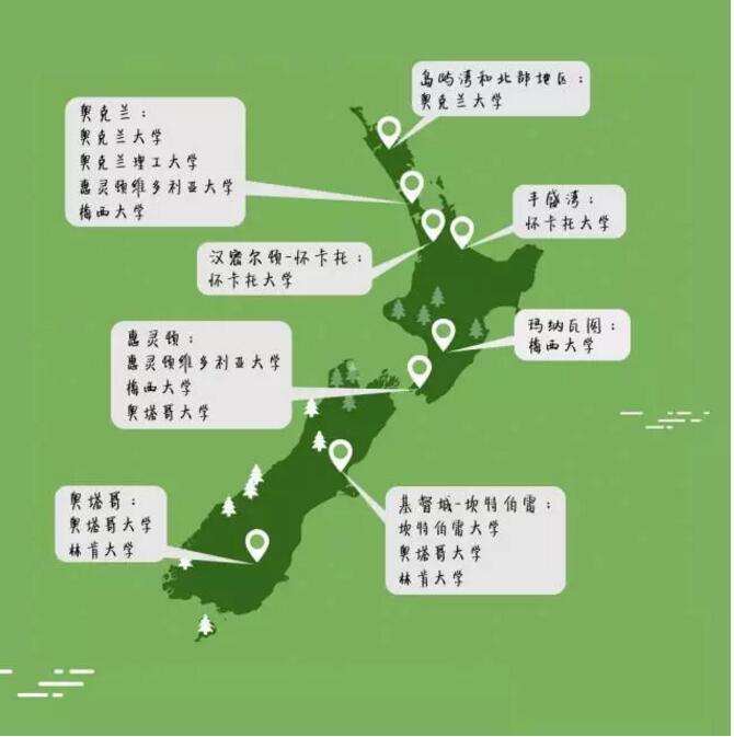 新西兰留学择校:新西兰汉密尔顿怀卡托地区介绍