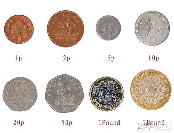 如何快速识别英国硬币?
