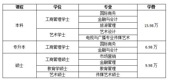 新起点,新开始——博仁大学2018年招生进行时!