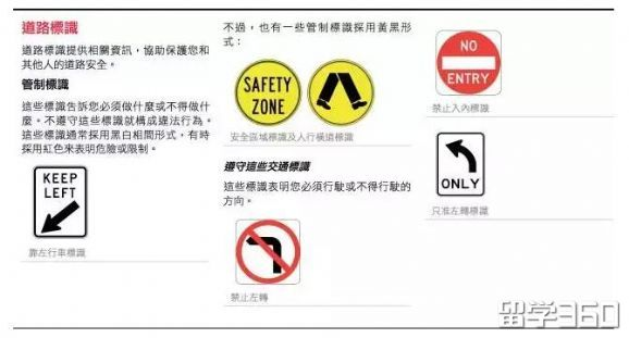 想要在澳洲开车,这些交通标识你都认识么?