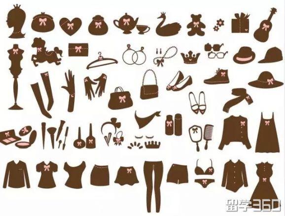 去留学英国,你知道哪些需要与不需要带的行李吗?