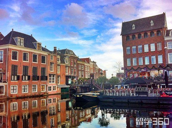 荷兰留学金融学专业前景