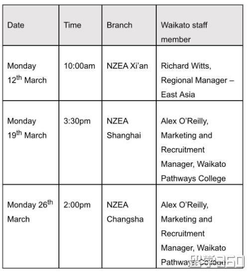 新西兰怀大东亚区域经理Richard 及招生经理Alex将于3月12号―26号来访立思辰留学360西安、上海、