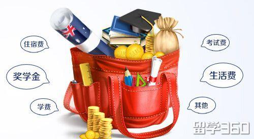 澳洲读硕士需要花多少钱