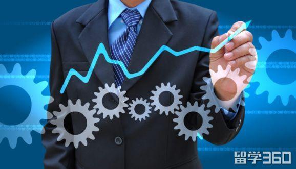 美国金融工程专业大学排名