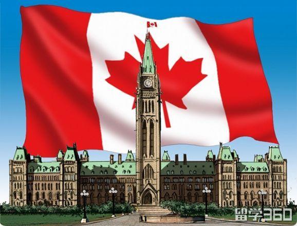 申请加拿大商科研究生