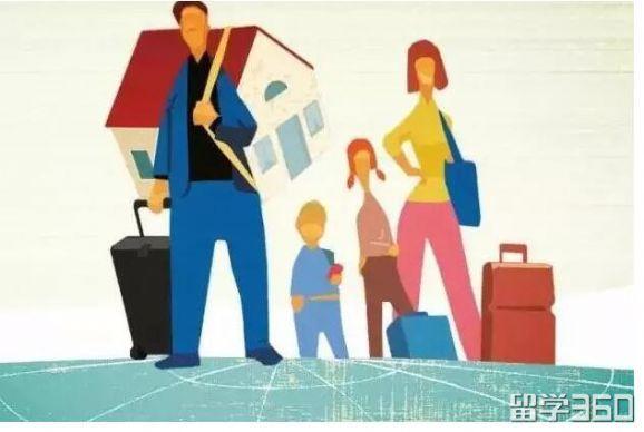 去新西兰留学怎么租房之押金交付