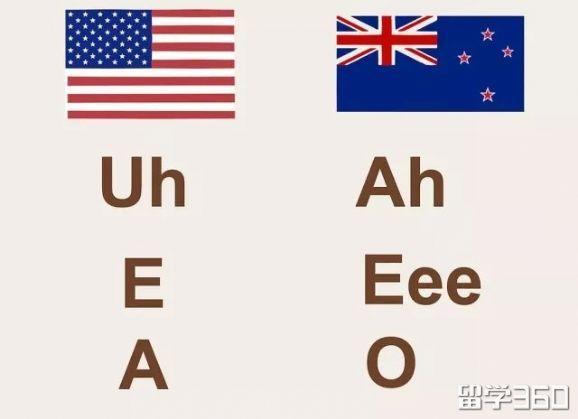 新西兰英语