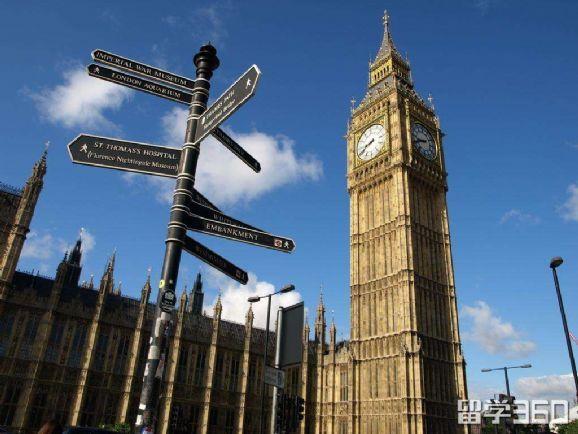 2019年英国硕士留学时间规划