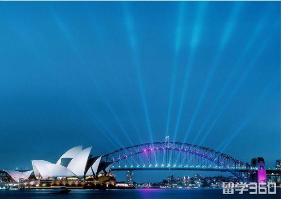 澳大利亚研究生会计专业排名