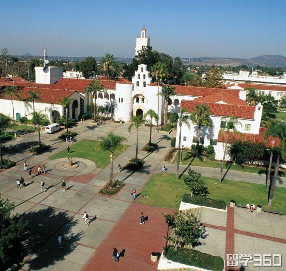 美国圣地亚哥州立大学研究生申请经济学