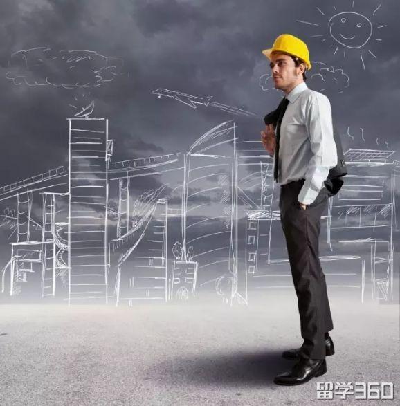 新西兰建筑行业