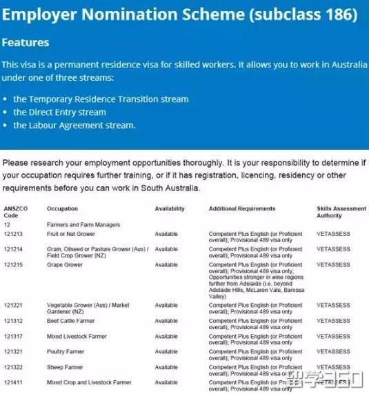 澳洲移民签证五项改革!这些变化都指的什么呢?