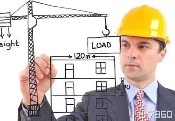 澳洲材料科学专业就业