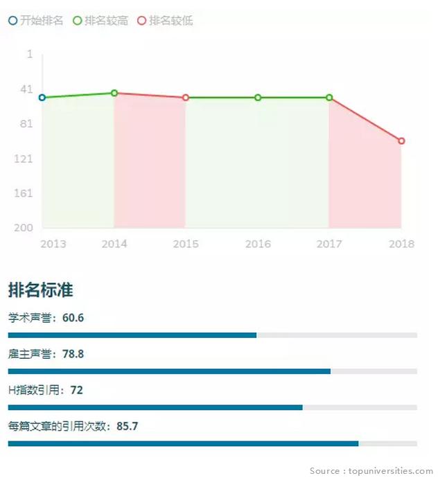 2018中国留学生在怀卡托大学都在读哪些专业?