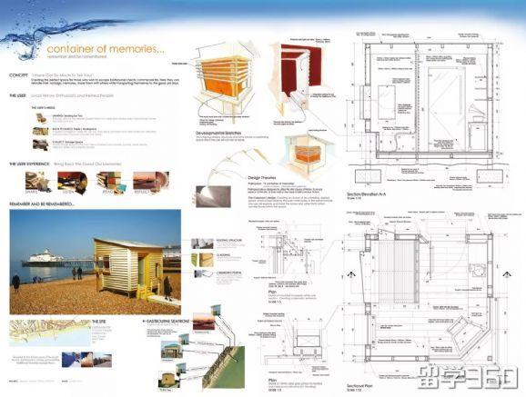 """UCA王牌课程――""""建筑与室内设计"""""""