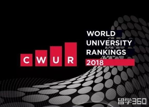 2018 CWUR排名出炉!墨尔本大学综合排名跃升NO.1,其他三所大学紧随其后