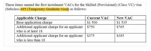7月1日起,澳洲各类移民签证费要上涨了!