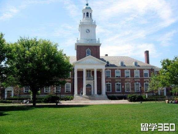 私立大学学费