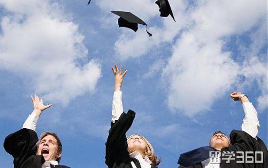 美国留学,美国留学准备,美国留学规划