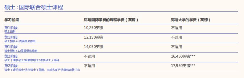 邓迪大学国际学院2018/19年度招生简章
