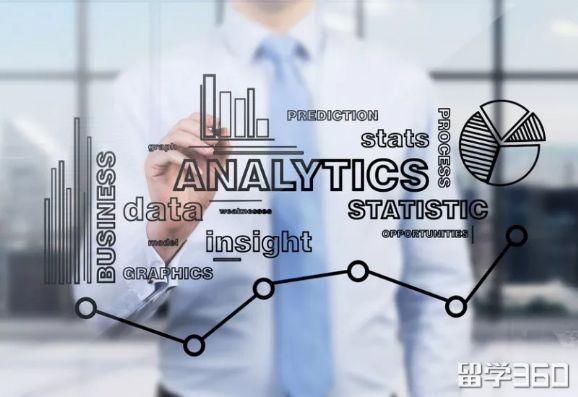 商业数据科学专业