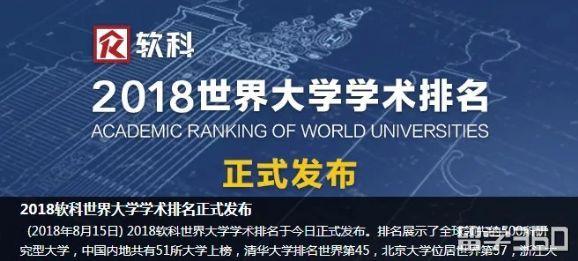 2018软科世界大学学术排名正式发布,剑桥第3,牛津第7!