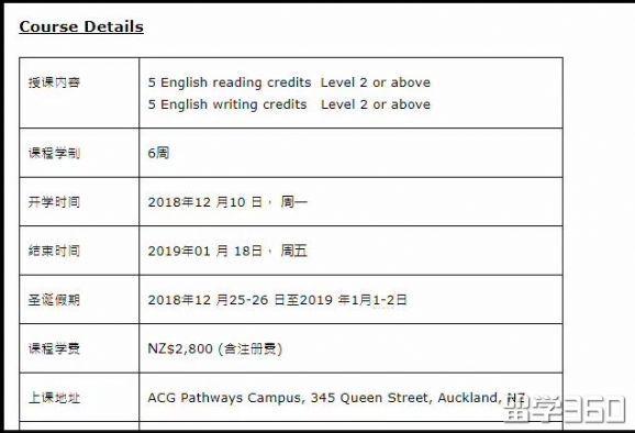最新消息! ACG教育集团将开设夏季NCEA level 2英语补习课程!