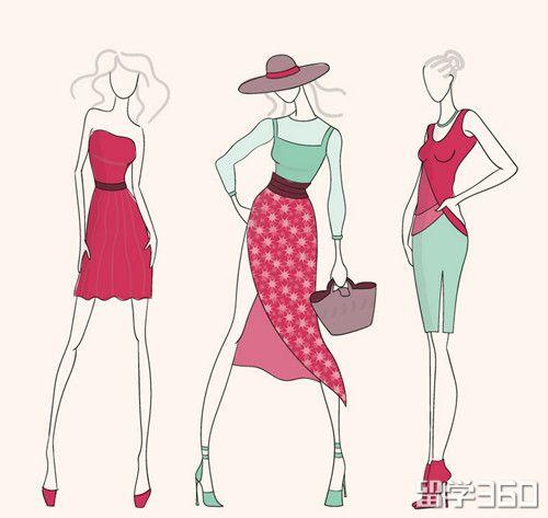 美国留学,美国留学专业,美国留学时装设计专业