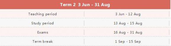 澳洲学制改革:UNSW率先实行!3学期制对求职有哪些影响?