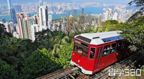 去香港留学,首先你要弄明白这几件事!