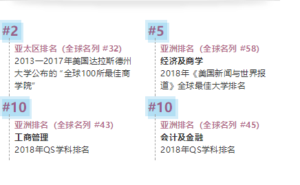 世界大学排名新鲜出炉,香港城市大学卫冕