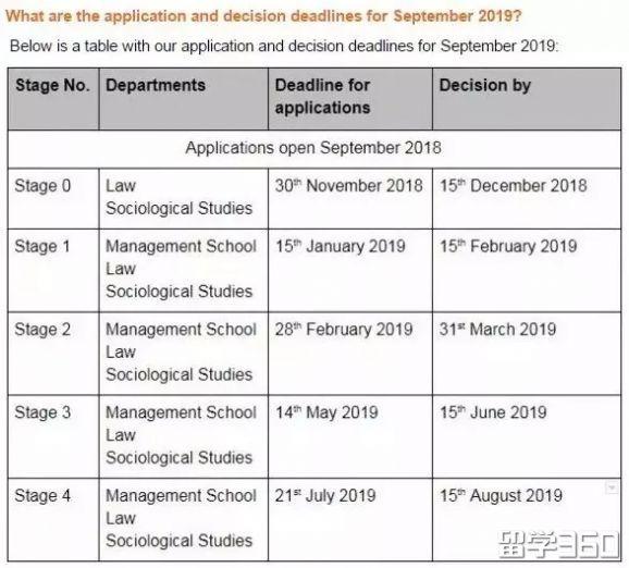 2019年英国大学分批申请!第一批次还赶得上吗?
