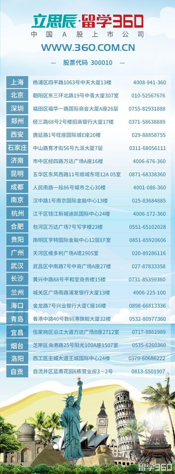 香港中文大学翻译专业