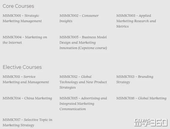香港大学市场营销专业19FALL开放申请啦!