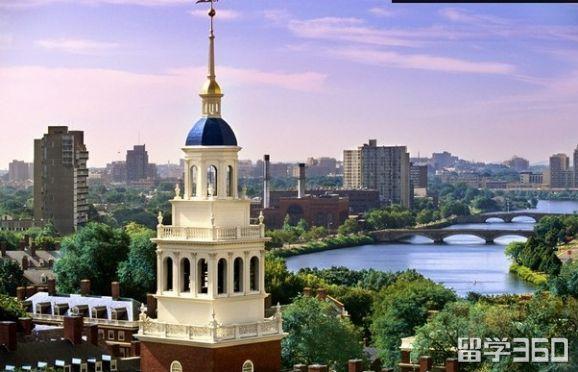 美国留学,美国留学费用,美国留学各城市费用