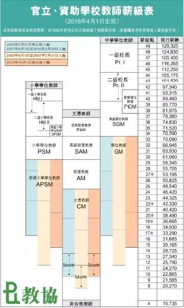 香港中文大学教育学院硕士申请开放倒计时!