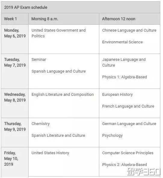 2019年北美留学生考试时间汇总!