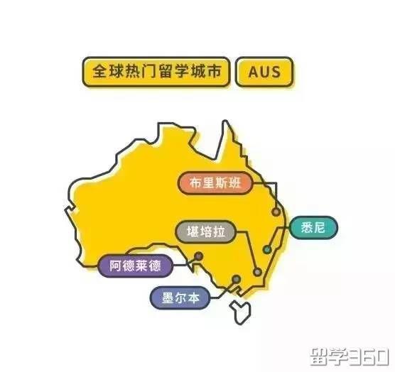 美英澳三国留学生城市住宿价格报告!