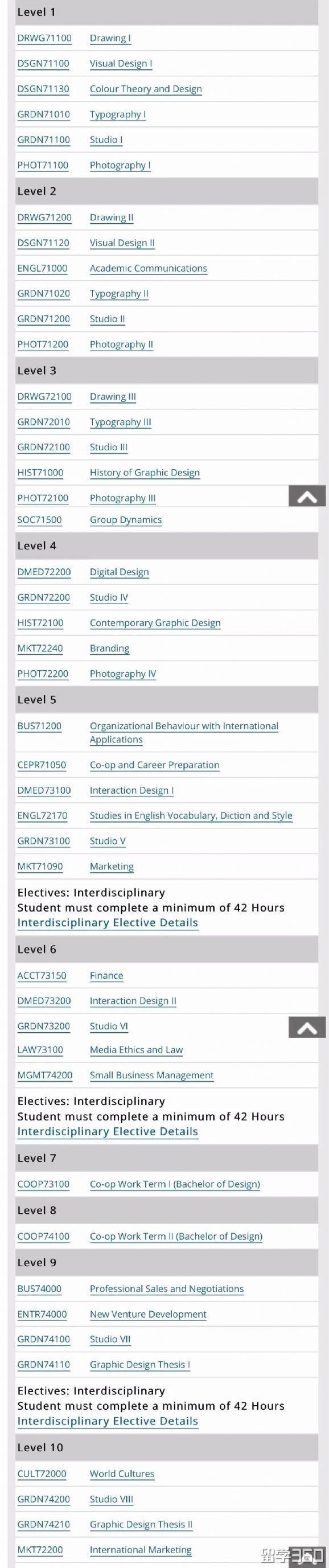 康尼斯托加学院热门专业推荐:设计学学士(荣誉)
