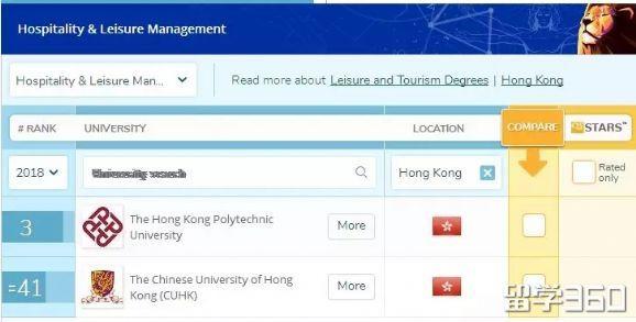 香港留学 | QS大学学科世界排名香港高校哪些专业上榜?